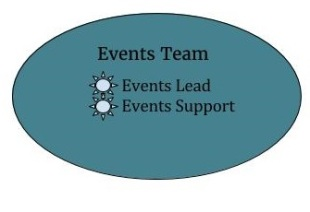 Recruit Events Team